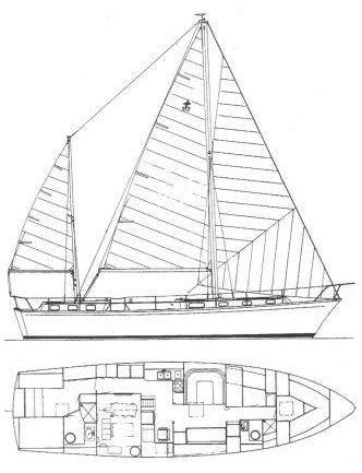 1974 Gulfstar 53 Motorsailer 53 Boats for Sale - Edwards