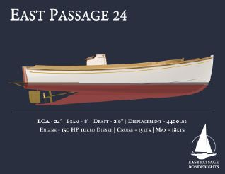 2020 Center Console East Passage 24