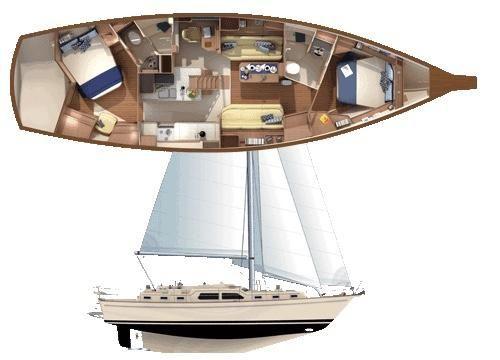 2008 Island Packet BoatsalesListing Buy