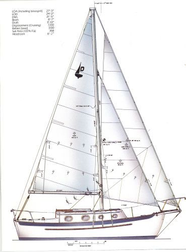 1989 Pacific Seacraft Dana - Line drawing