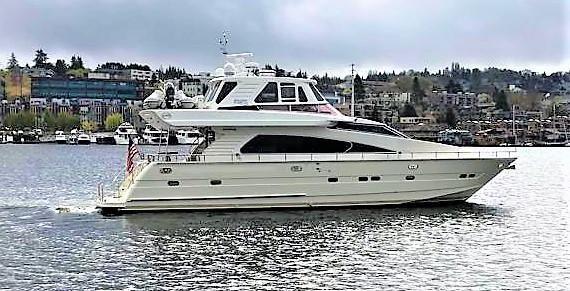 Horizon 70 Motor Yacht Profile