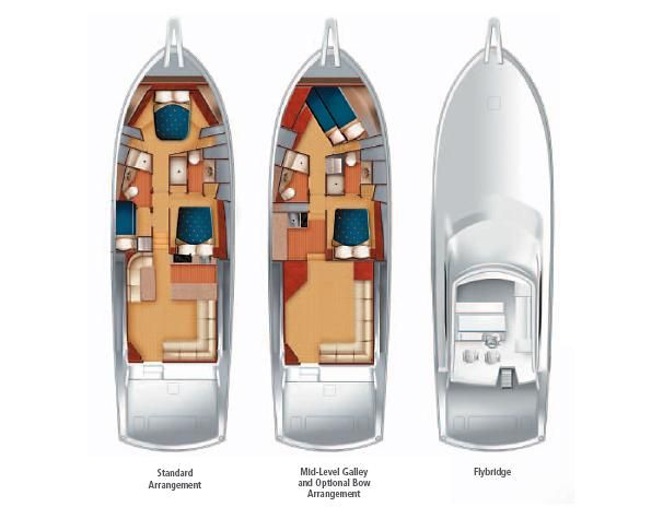 Manufacturer Provided Image: Cabin Arrangements