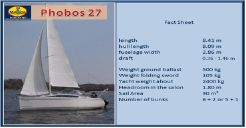 2020 Dalpol Yacht Phobos 27