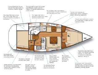 2018 Catalina 355 Fully Equipped