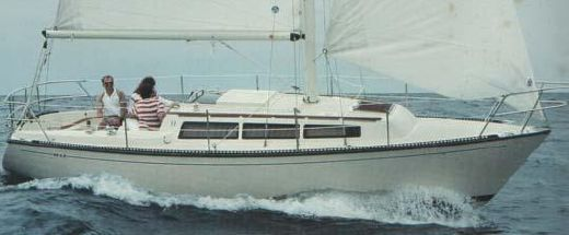 1984 S-2 8.6