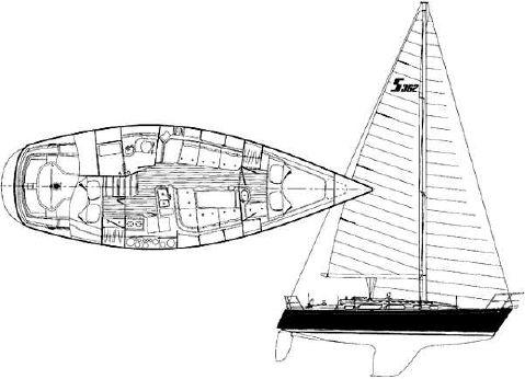 2000 Sabre 362