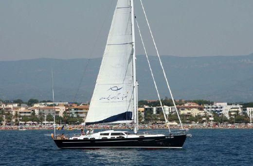 2008 Atollvic 56