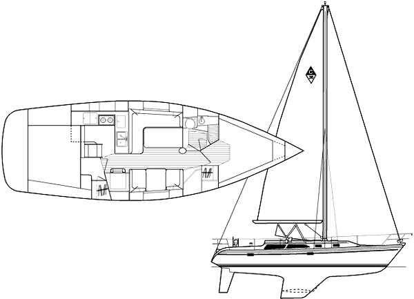 photo of Catalina 36 MkII