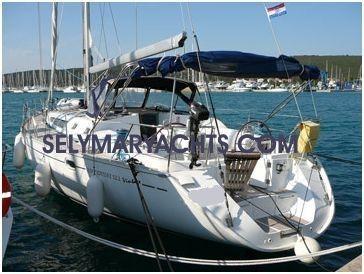 2004 Jeanneau Sun Odyssey 52.2