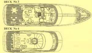 2004 Vip Ship 34,50
