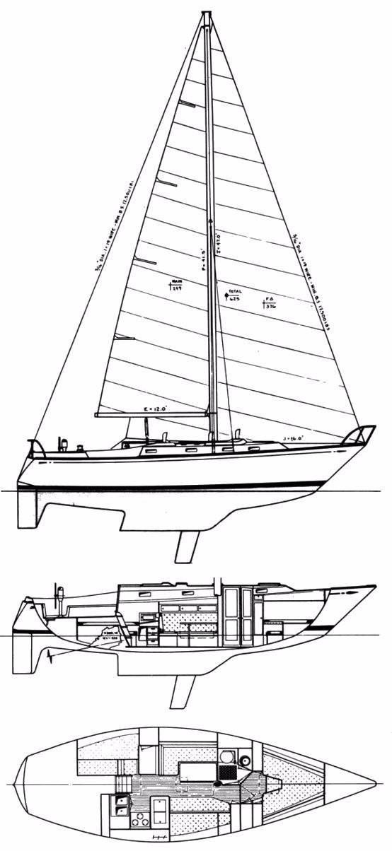 1984 Tartan 37 Sail Boat For Sale