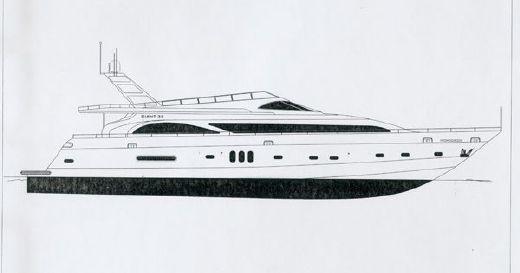 2006 Giant 35