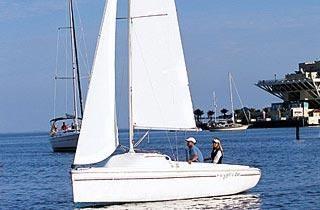 2005 Legend 216.