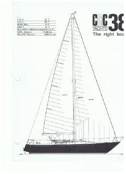 1976 C&C 38