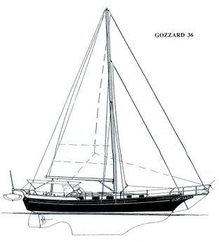 1995 Gozzard 36