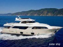2009 Custom Line Navetta 26