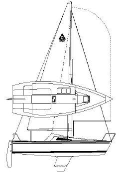2003 Catalina Capri 22
