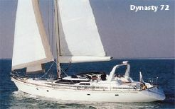 2014 Tayana Dynasty