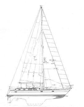 1984 Norseman 447