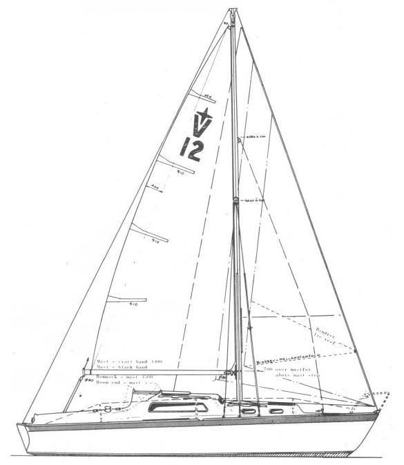 1976 Albin Vega Sail Boat For Sale