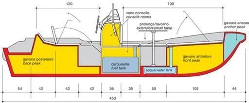 2001 Formenti ZAR 47