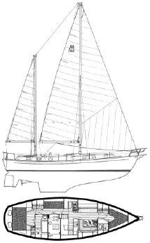 1981 Morgan 462