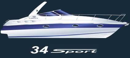 2003 Bavaria Motor Boats BMB 34 Sport
