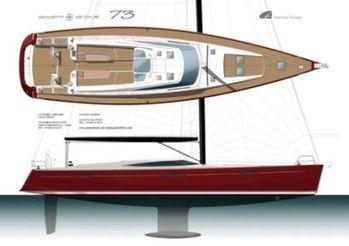 2012 Navitalia Star 73'