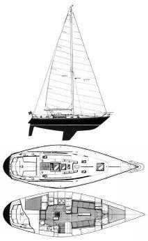 1983 C&C 40-AC