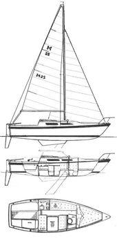 1985 Macgregor 25