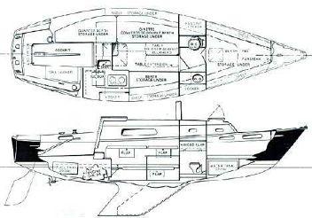 1977 Pearson Sloop