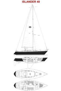 1979 Islander Peterson 40