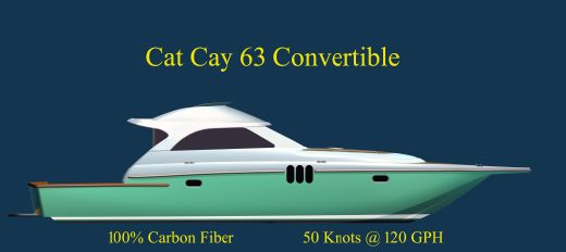 2015 Cat Cay 63 Convertible