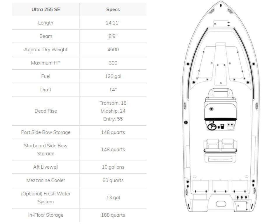 boat stereo design