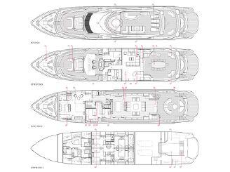 Sunseeker boats for sale - YachtWorld