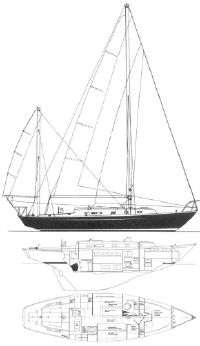 1977 Alberg 37