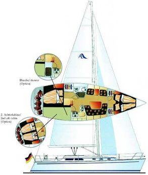 2002 Hanse 371