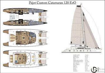 2020 Custom 120'