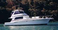 1999 Riviera Convertible