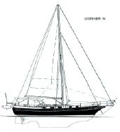 Photo of 36' Gozzard 36