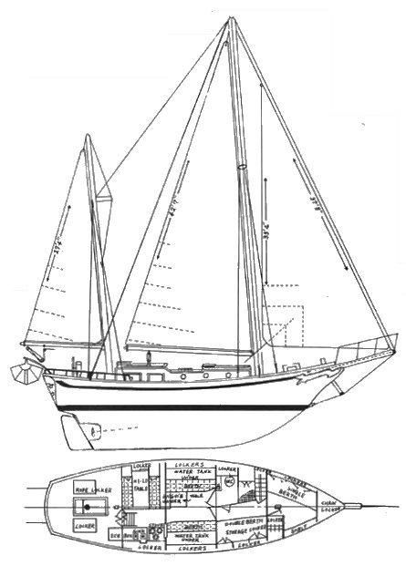 1975 formosa sea tiger sail new and used boats for sale for William garden sailboat designs