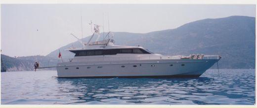 1984 Derecktor 66