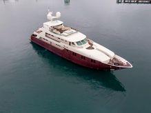 2009 Custom Concept Marine