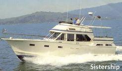 1986 Overseas PT 46 Sundeck