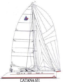 2002 Catana 651