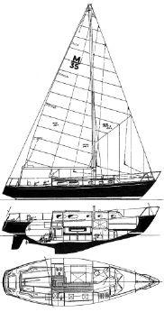 1970 Morgan 35